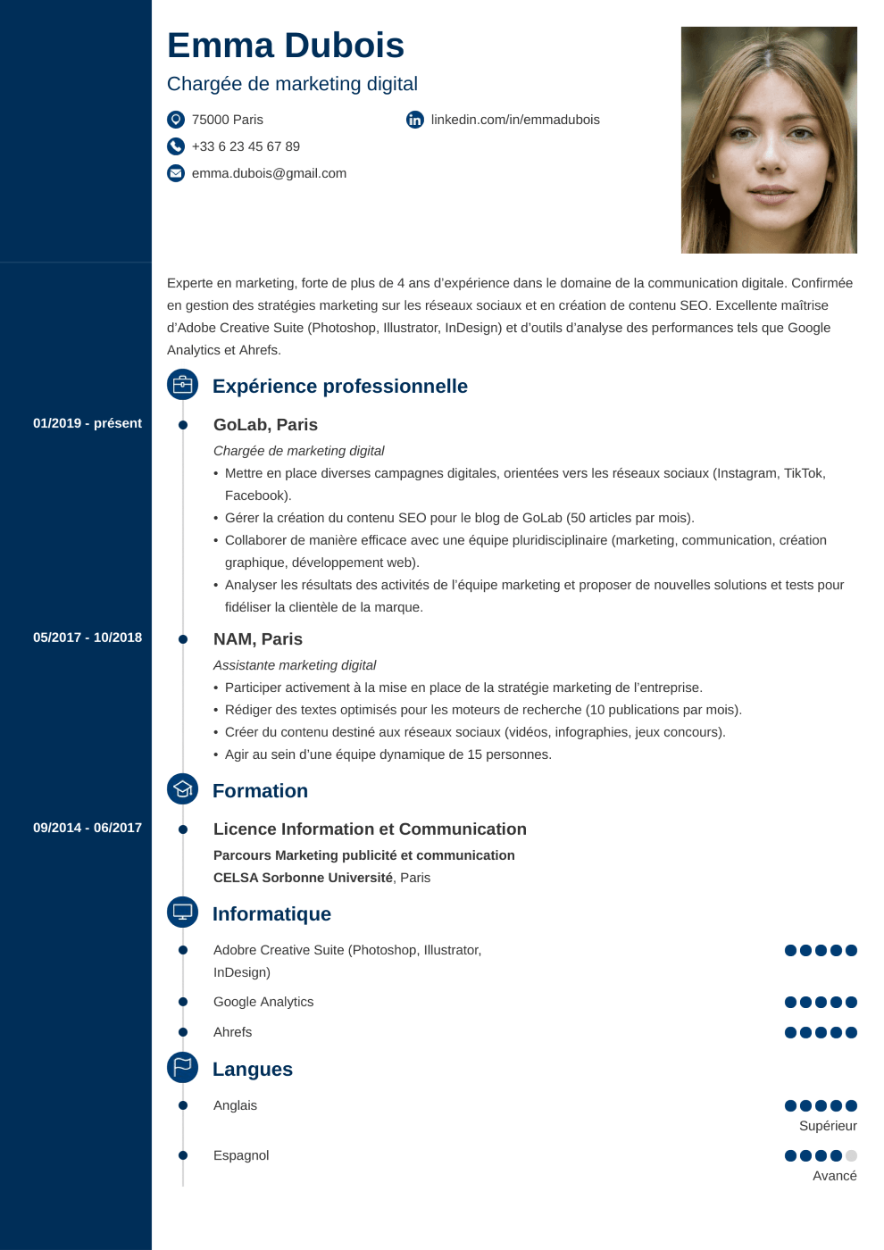 Modèle CV Concept