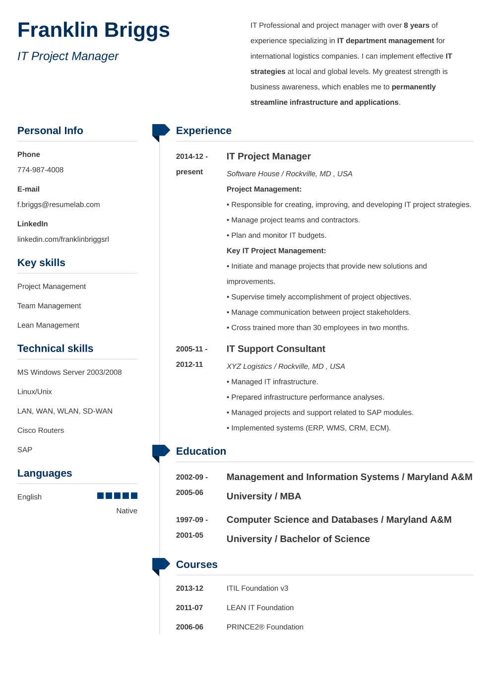 Muse resume template