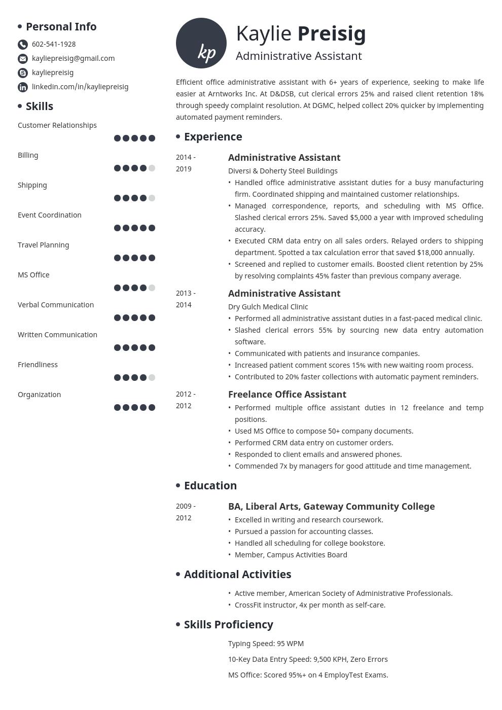 administrative assistant template initials uk