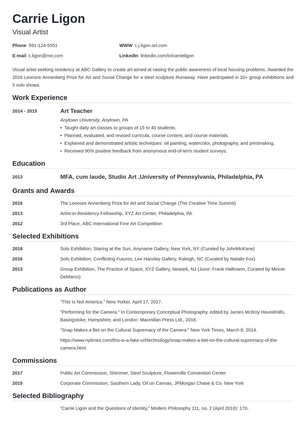 artist template nanica uk
