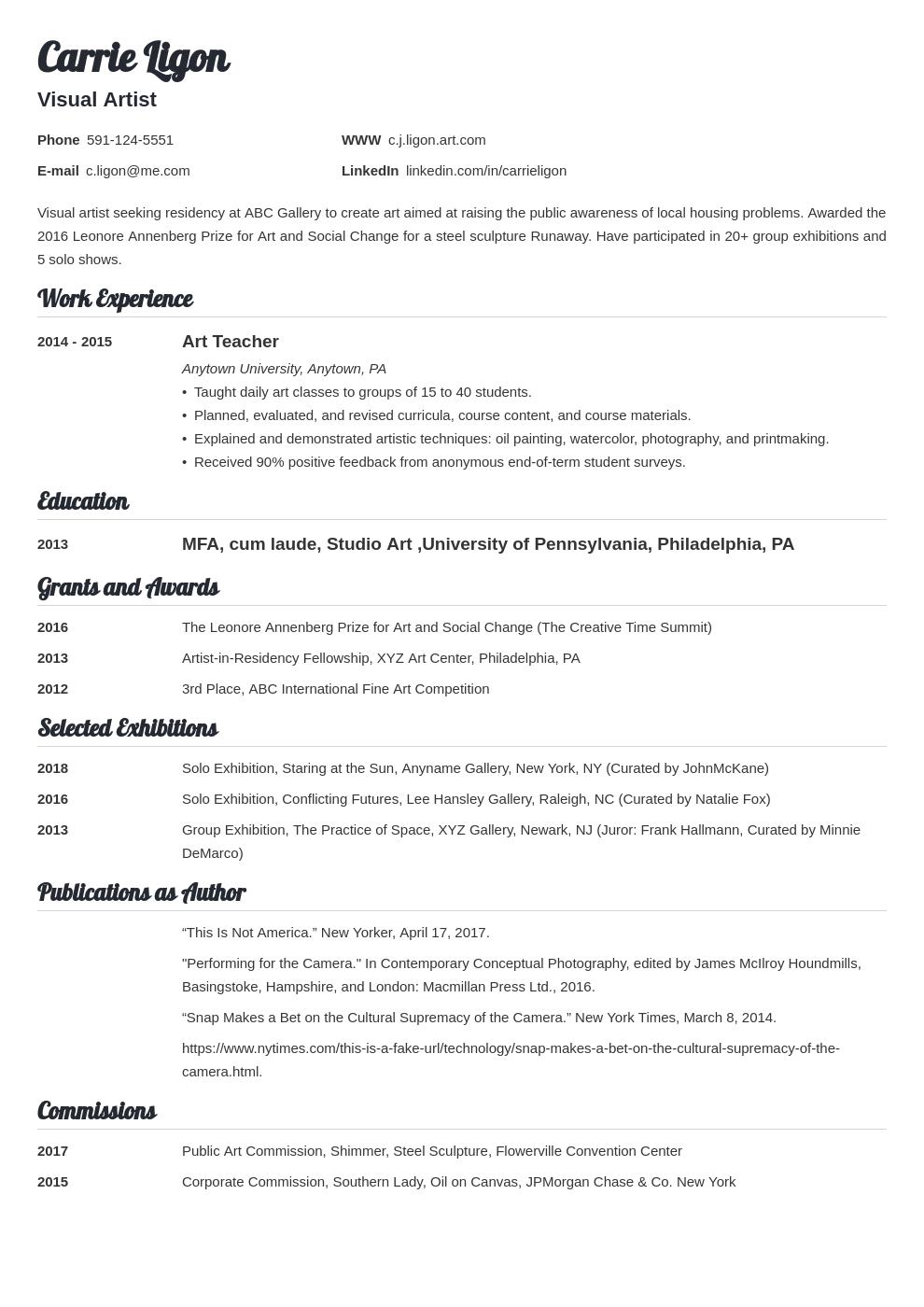 artist template valera uk