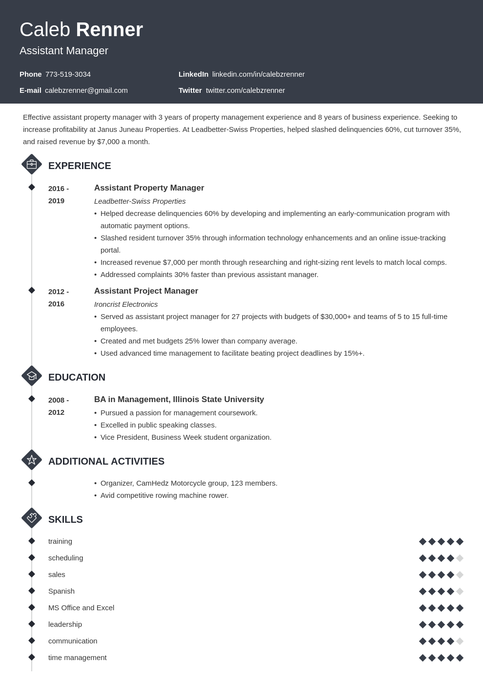 assistant manager template diamond uk