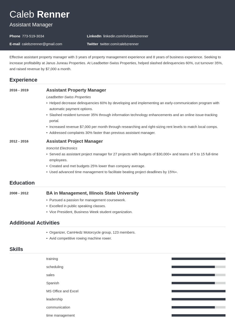 assistant manager template influx uk
