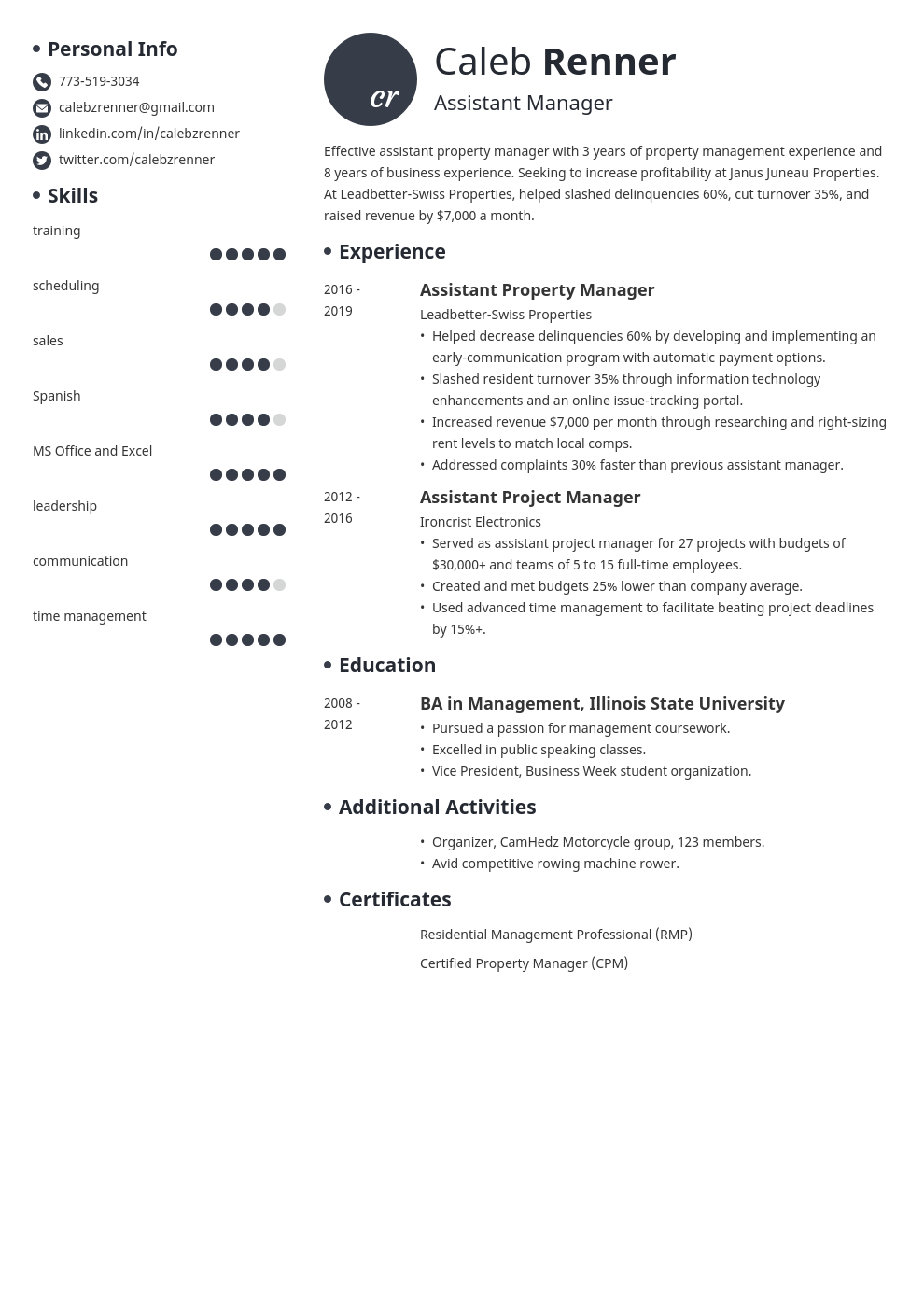 assistant manager template initials uk