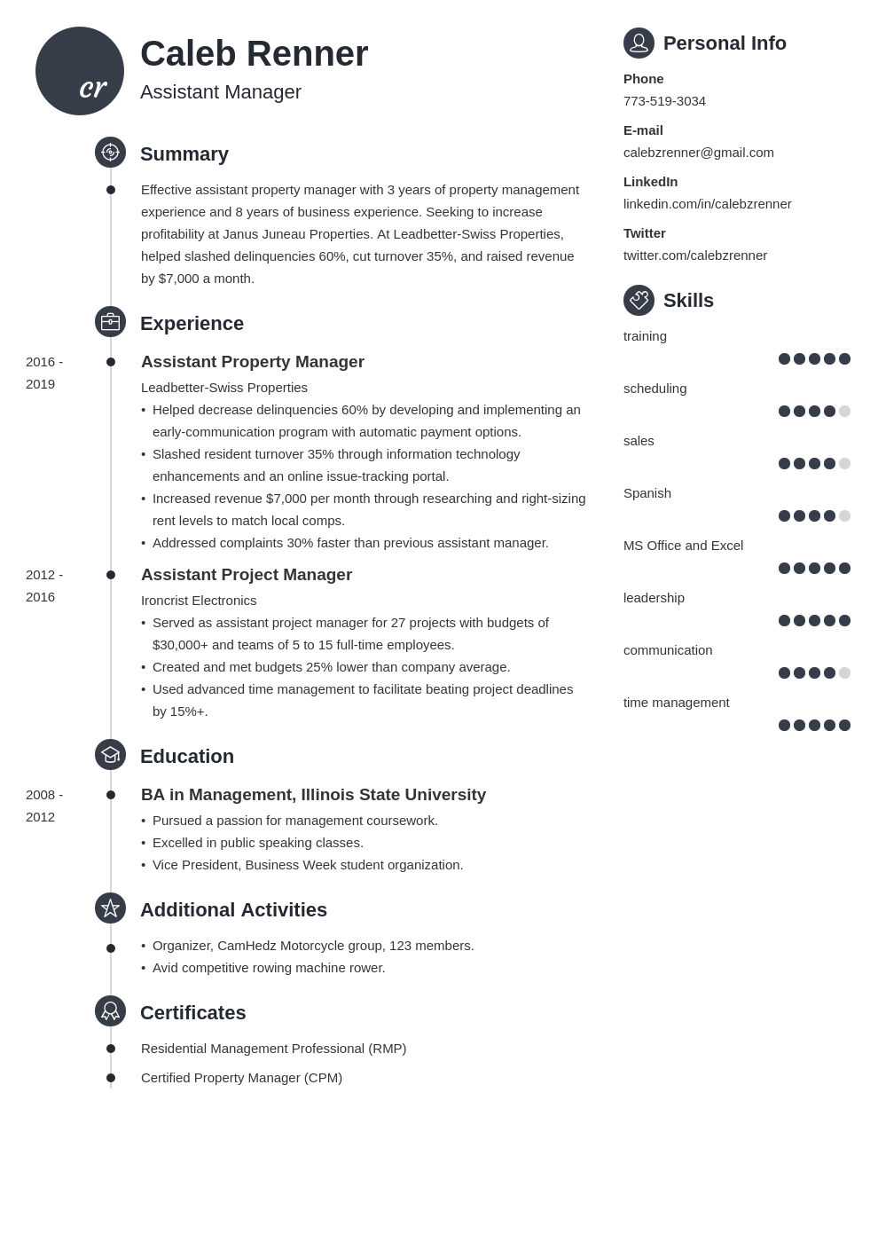 assistant manager template primo