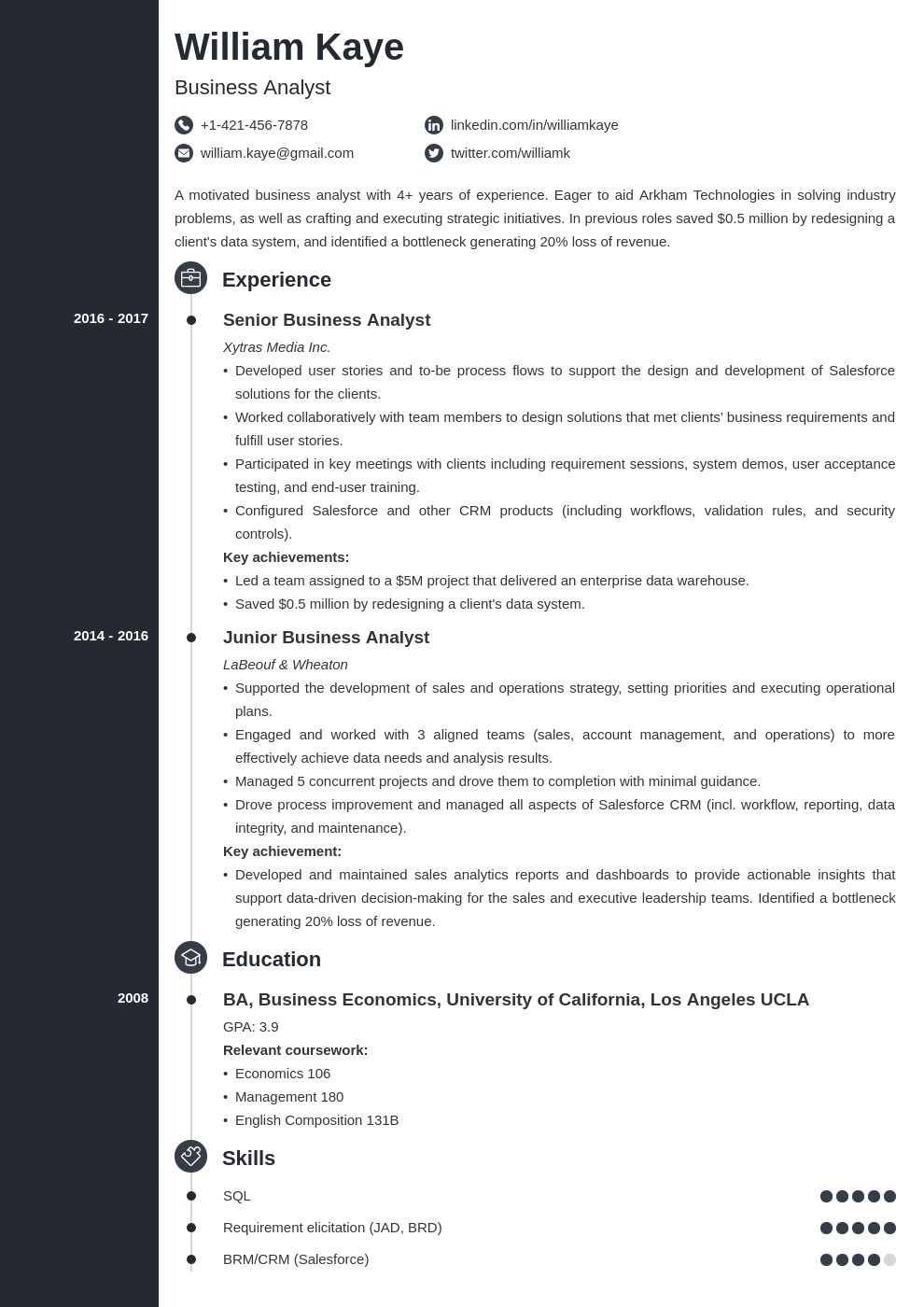 business analyst template concept uk