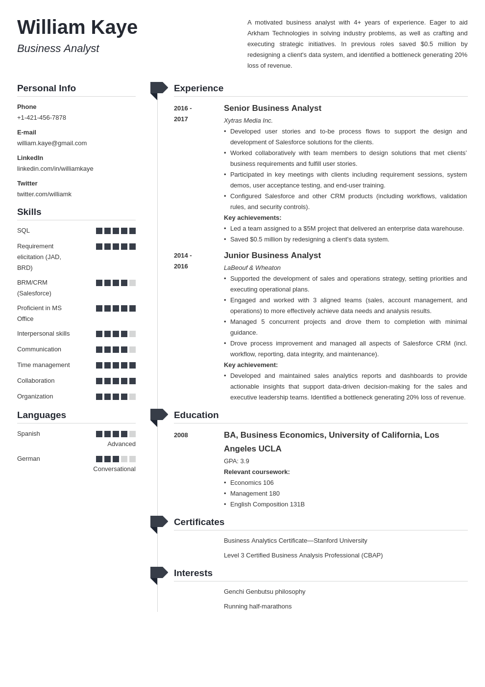 business analyst template muse uk