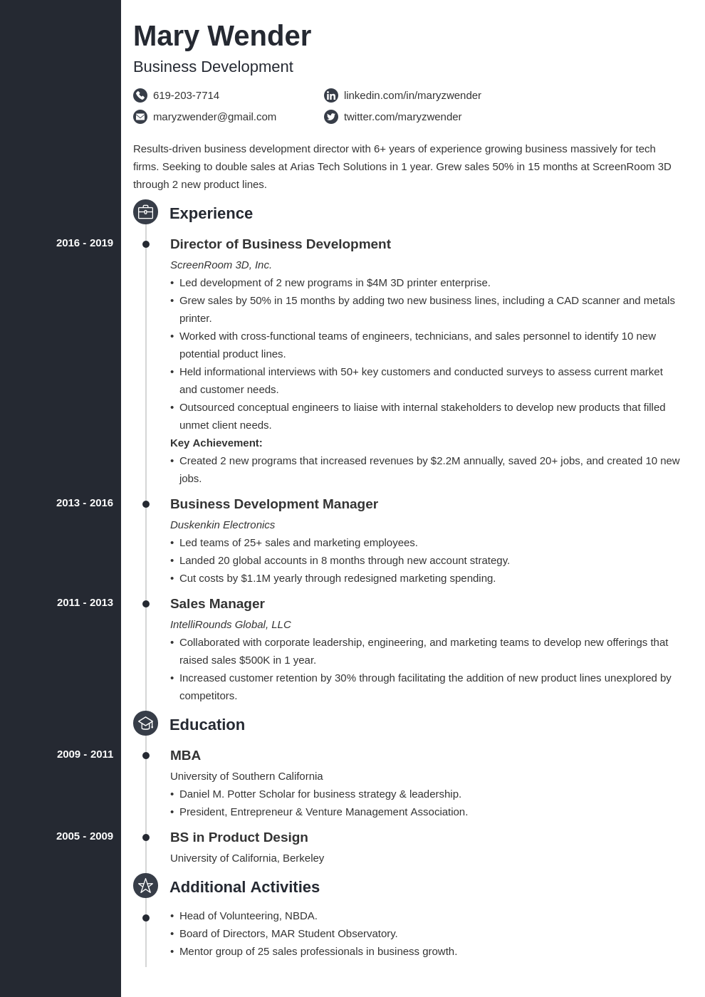 business development template concept uk