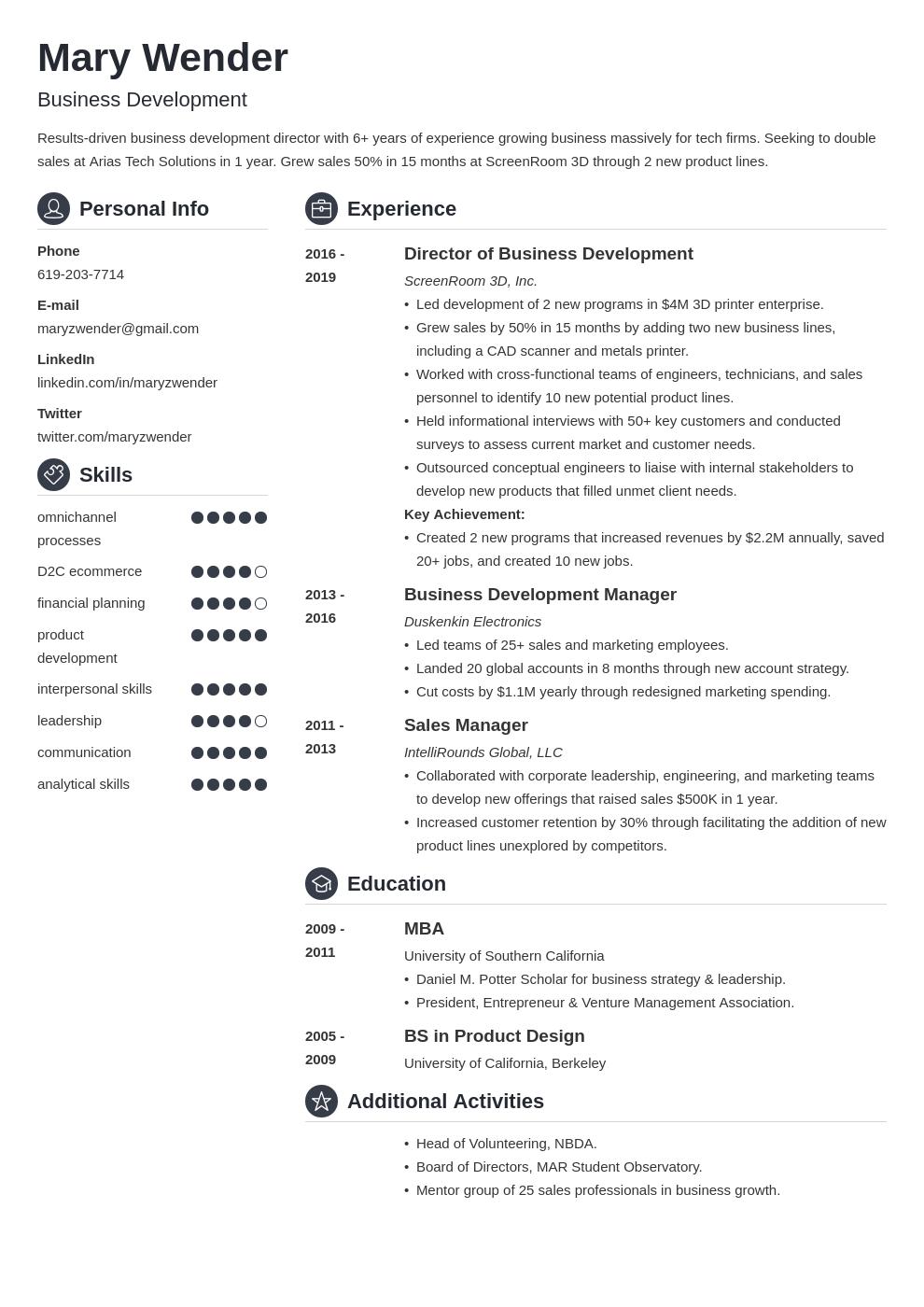 business development template crisp uk