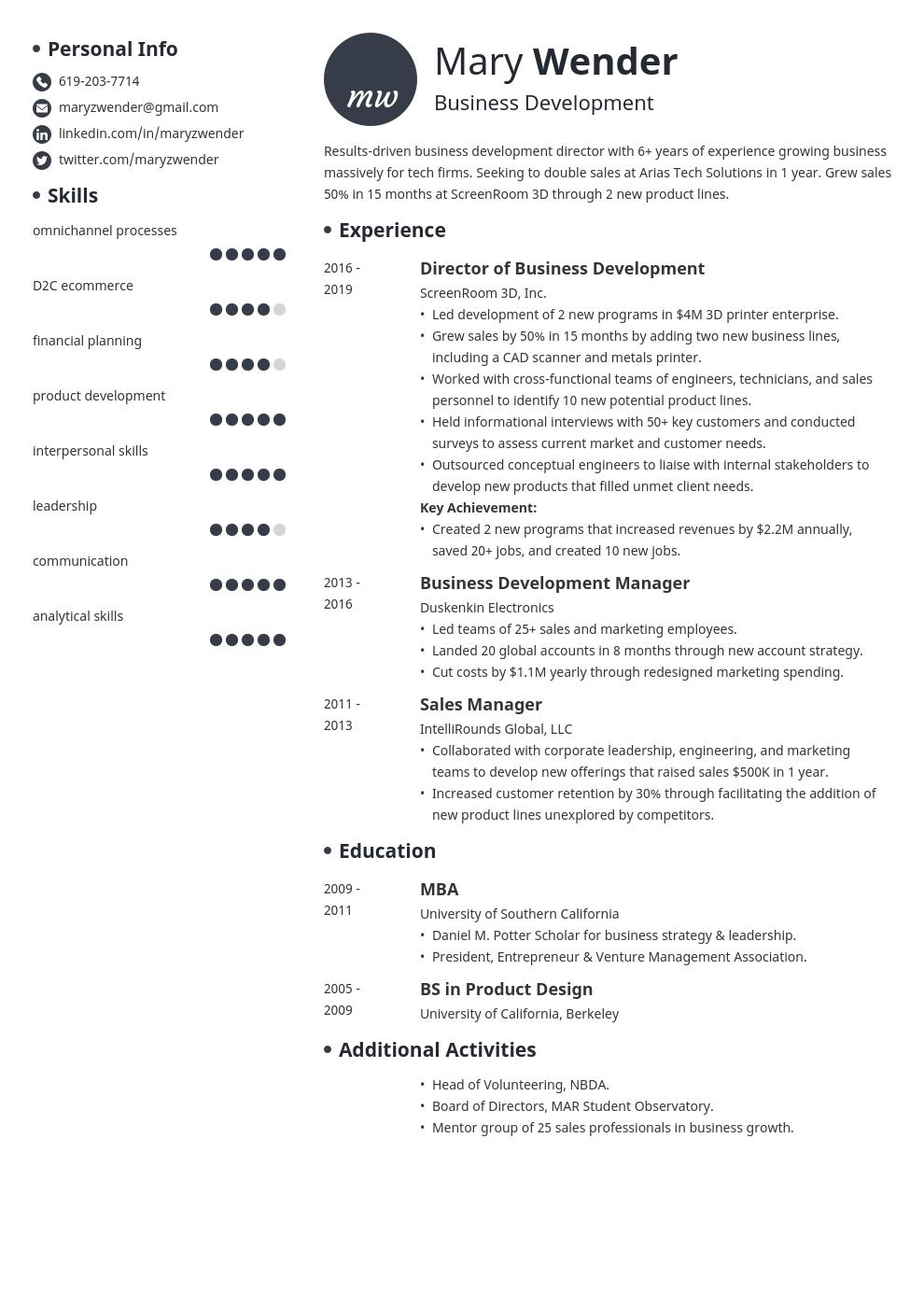 business development template initials uk