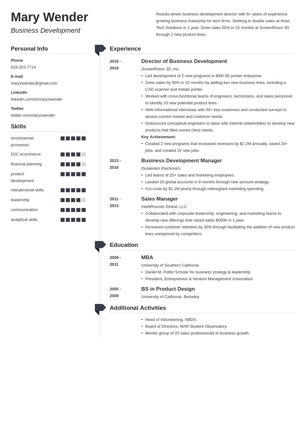 business development template muse uk