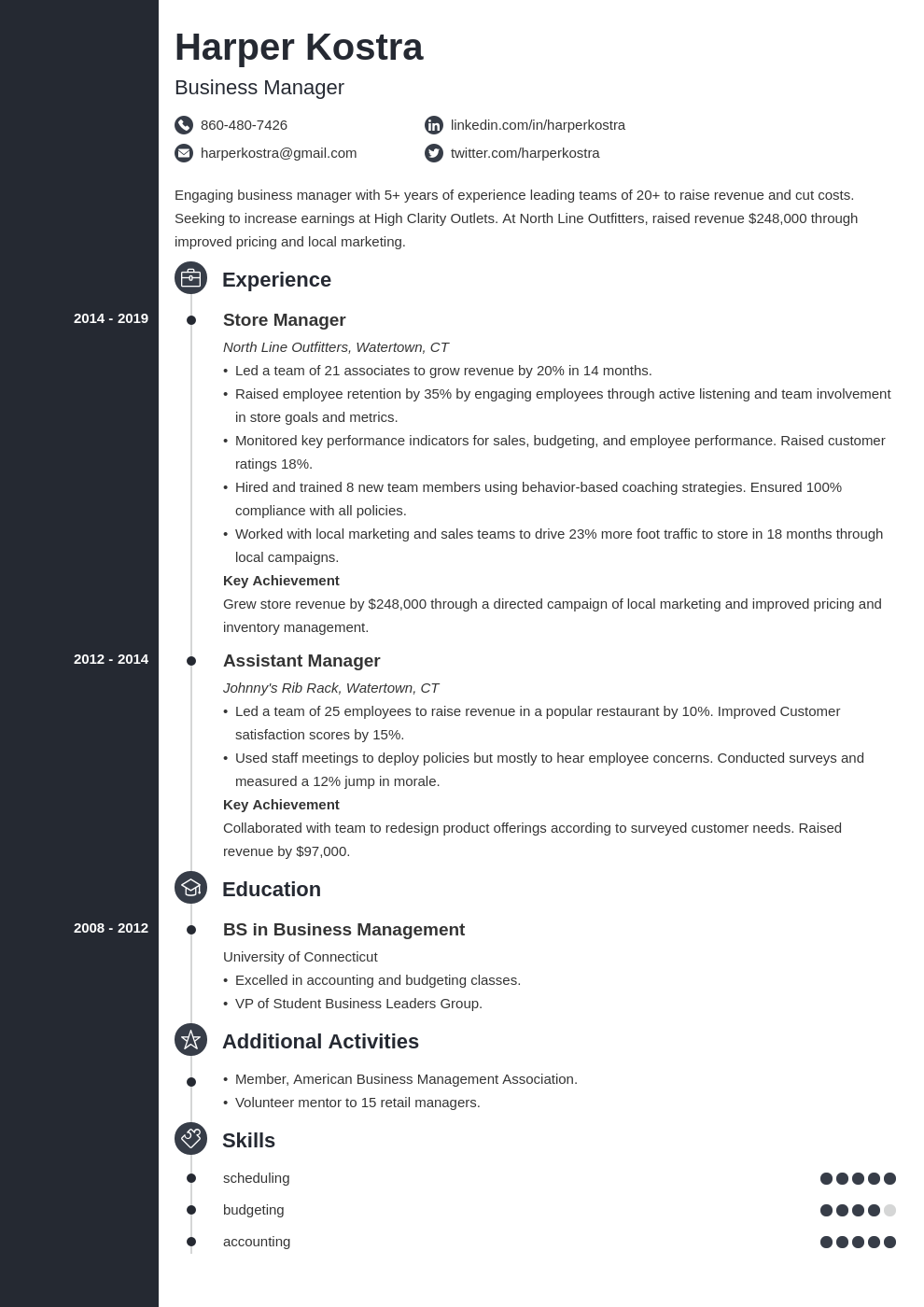 business manager template concept uk