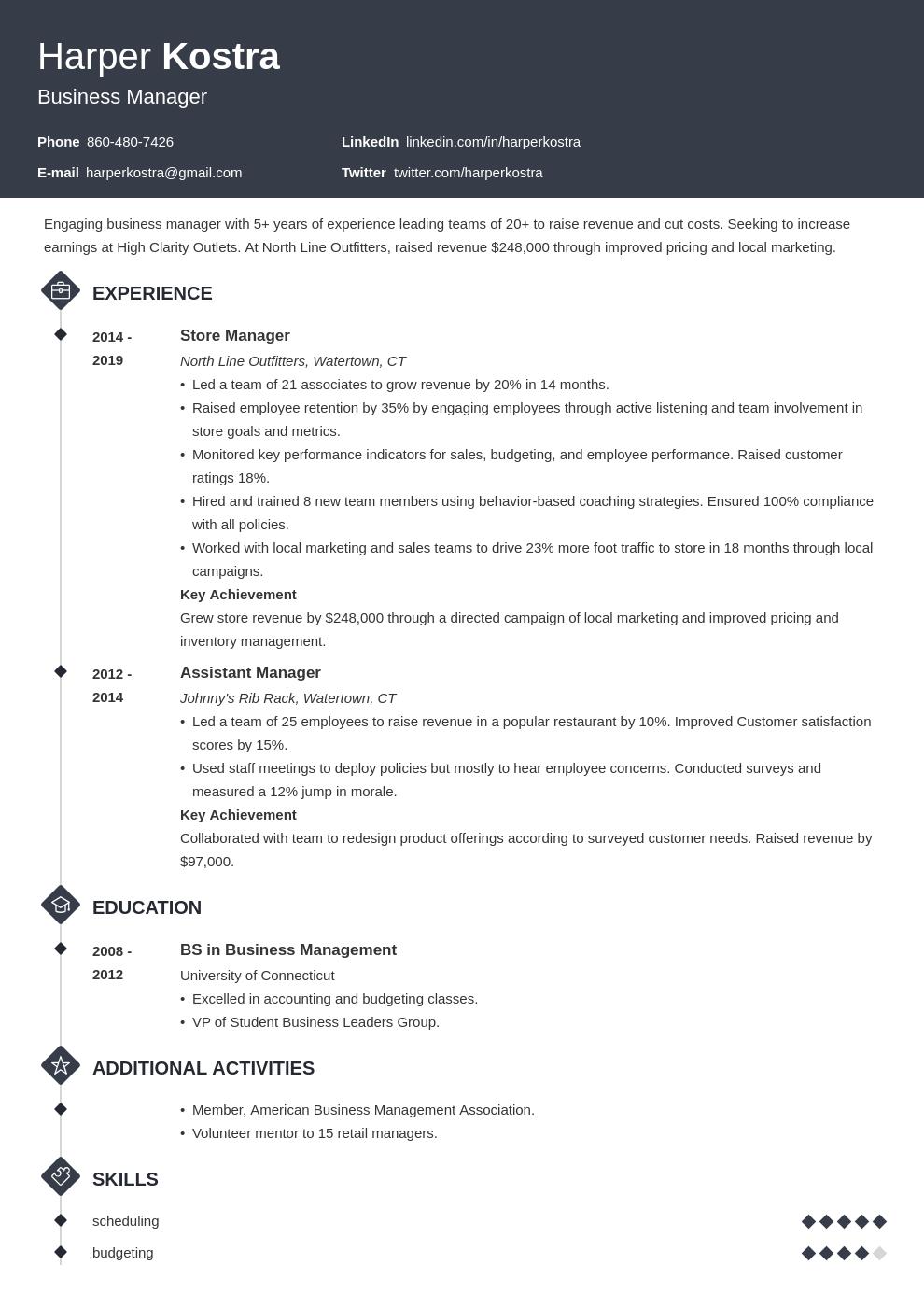 business manager template diamond uk