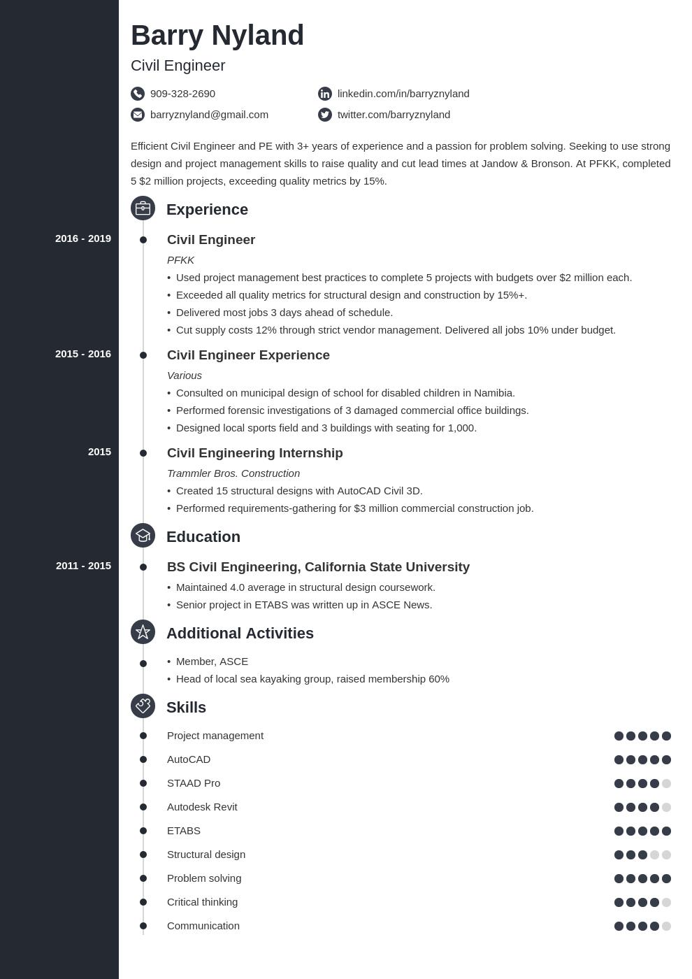 civil engineer template concept uk
