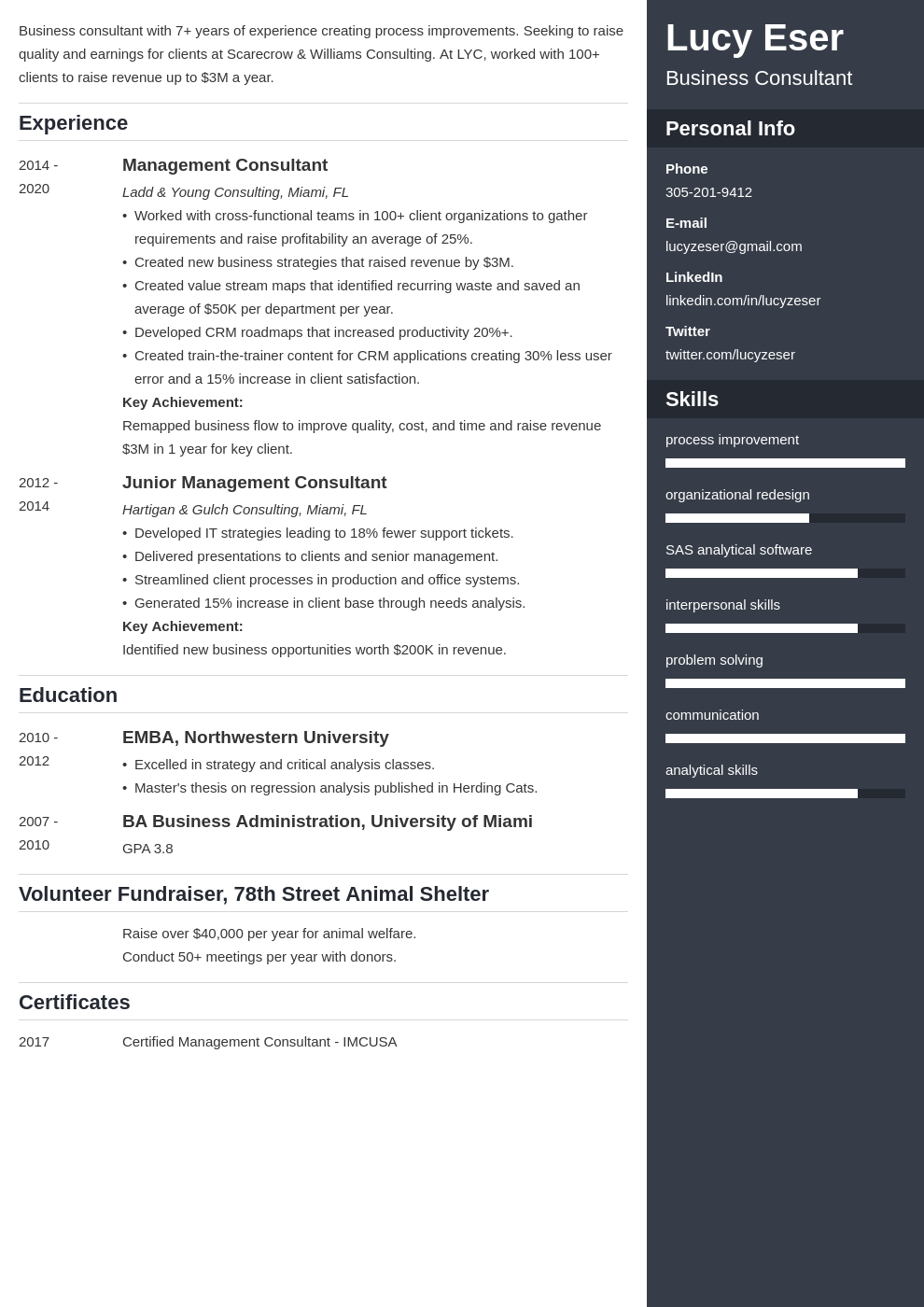 consultant template enfold uk