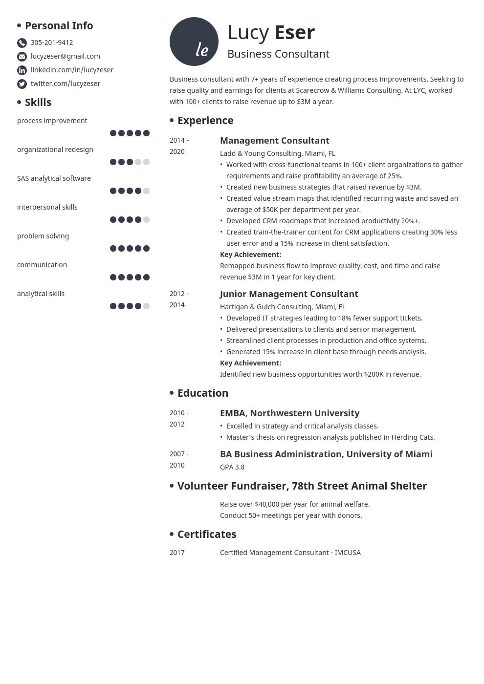 consultant template initials