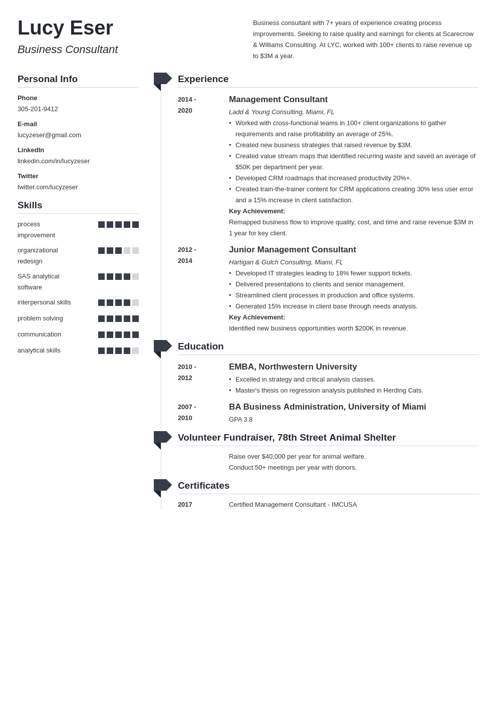 consultant template muse uk
