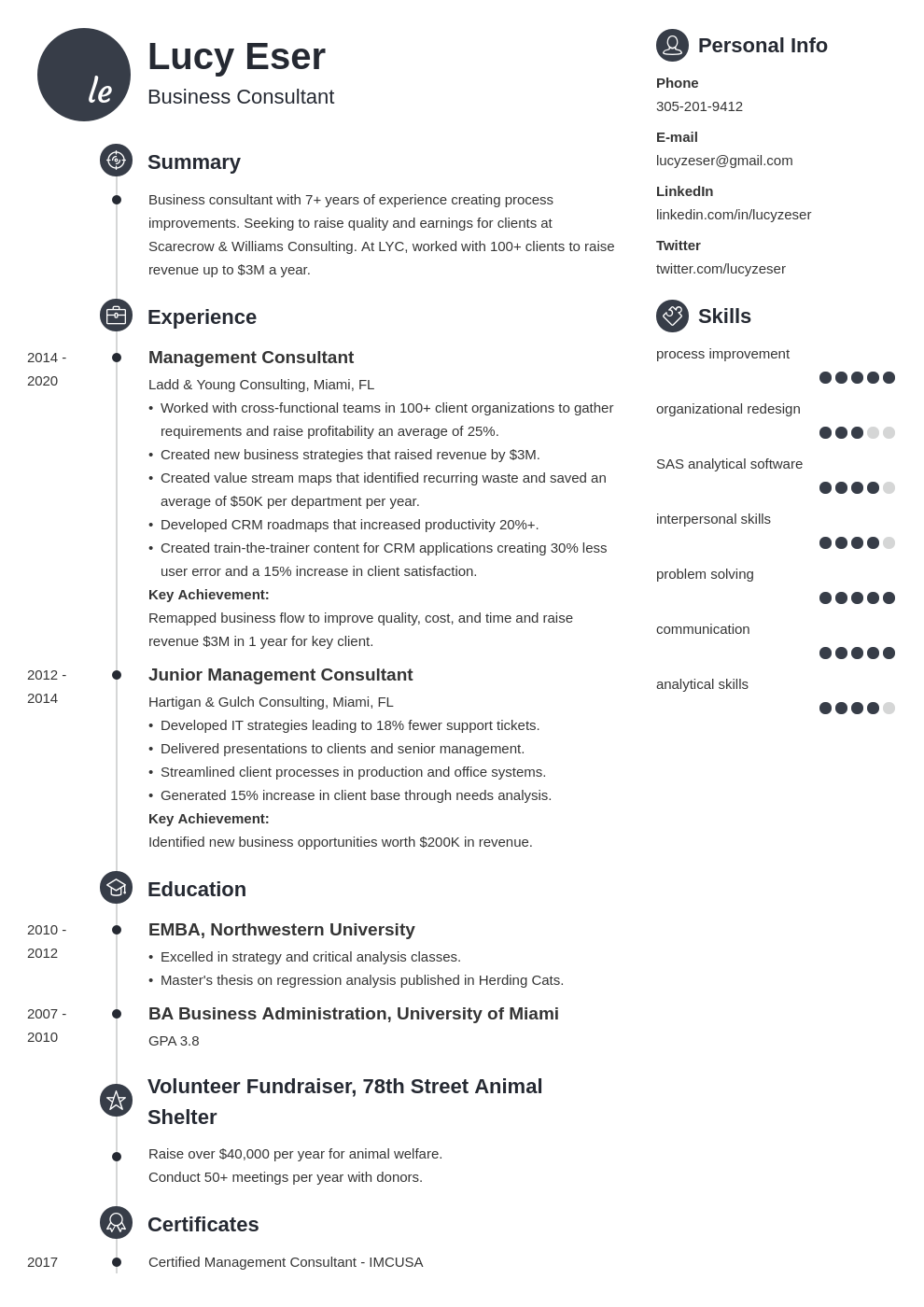 consultant template primo uk