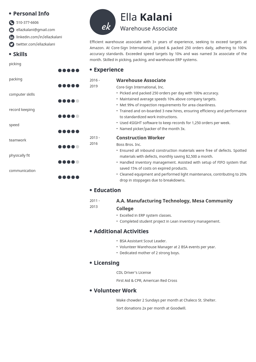 cover letter examples internal position template initials