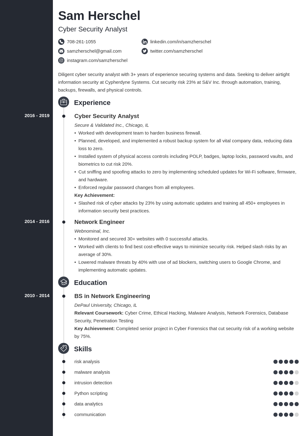cyber security template concept uk