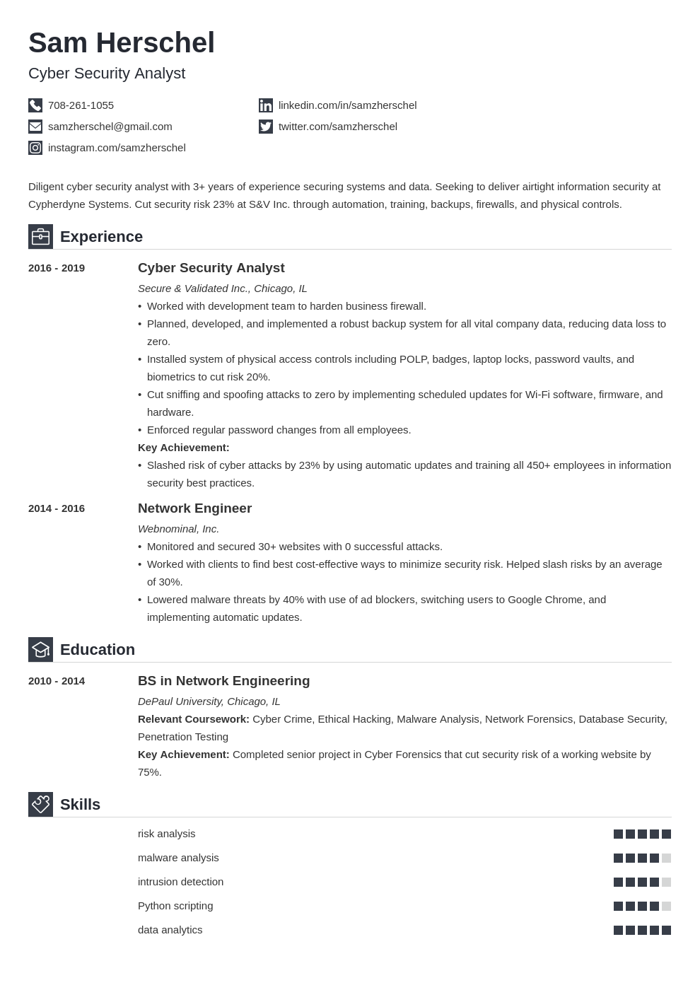 cyber security template iconic uk