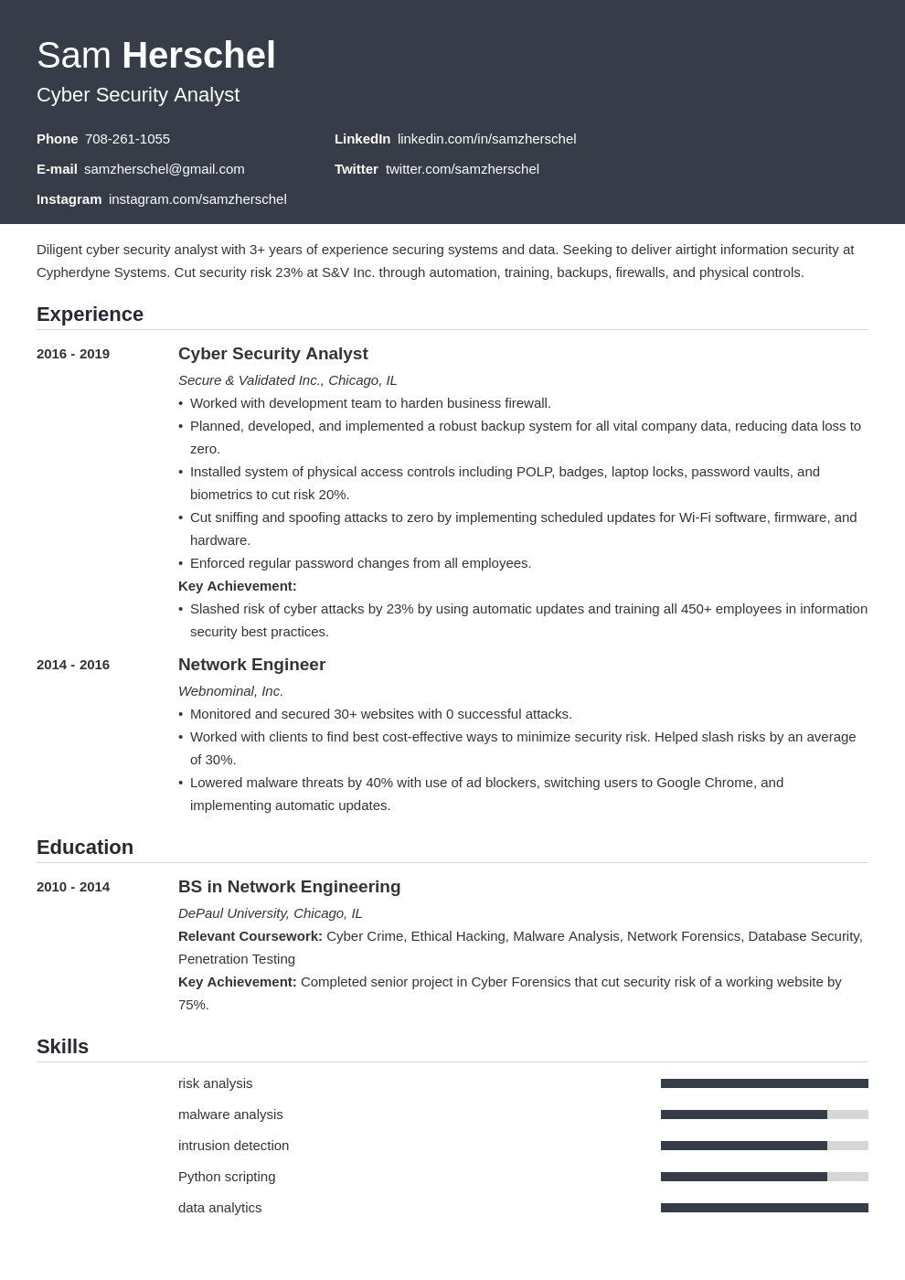 cyber security template influx uk