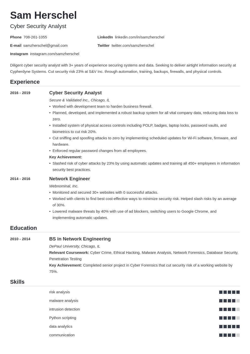 cyber security template nanica uk