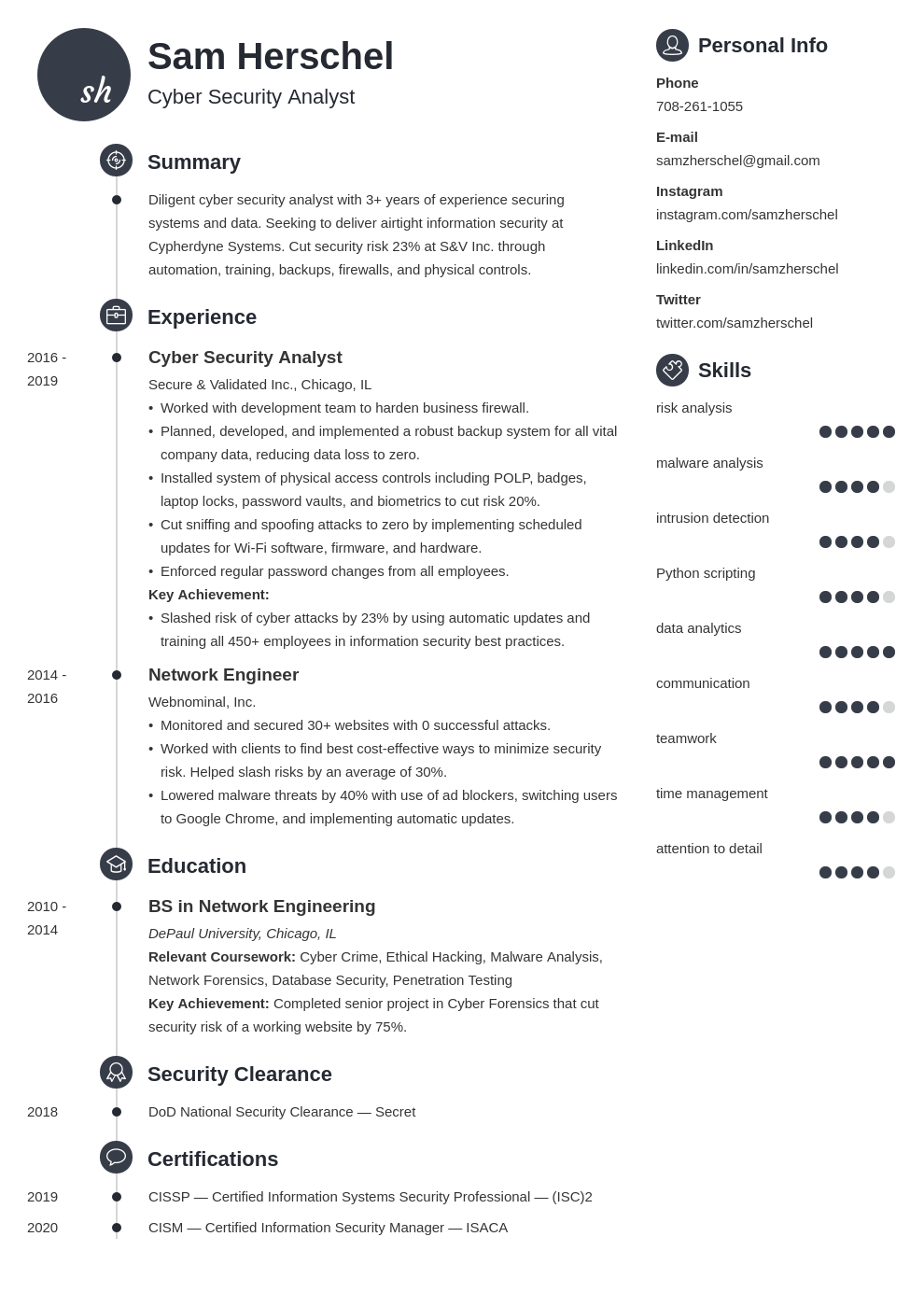 cyber security template primo