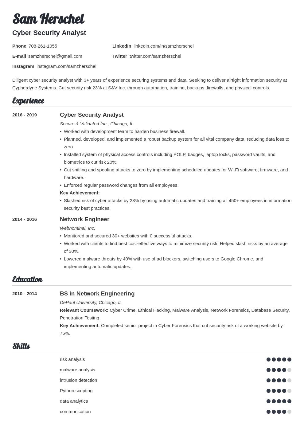 cyber security template valera uk