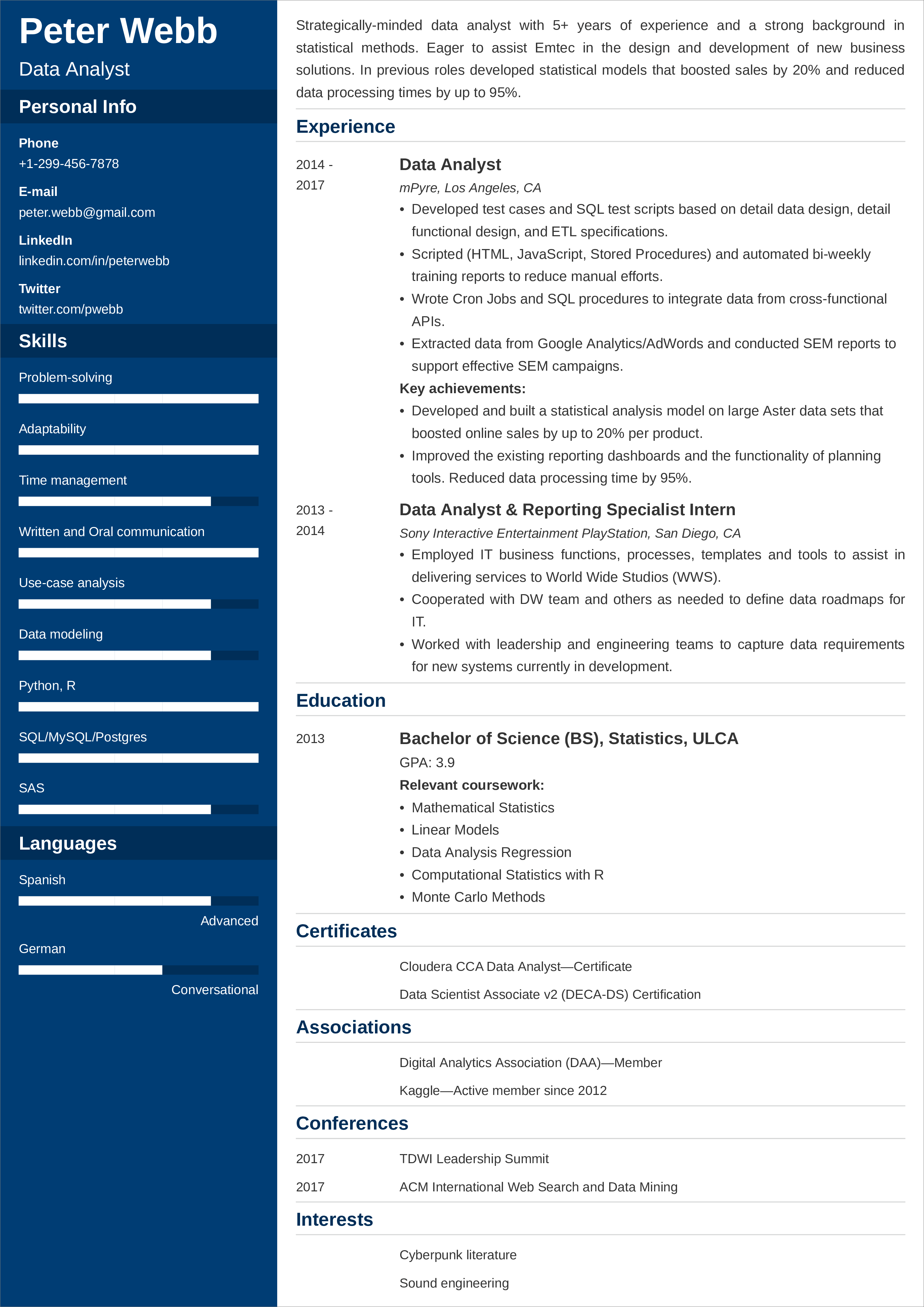 Data Analyst Resume Sample 20 Examples And Writing Tips