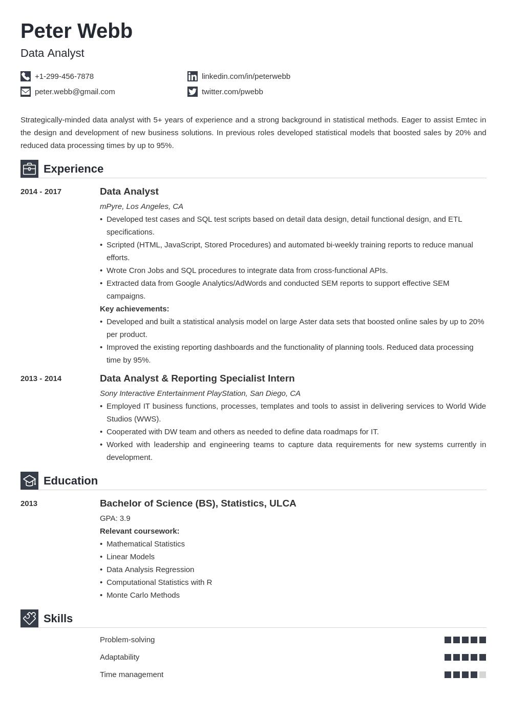 data analyst template iconic uk