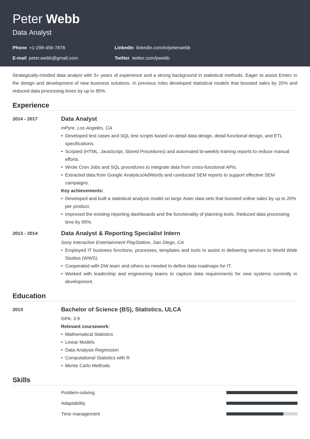 data analyst template influx