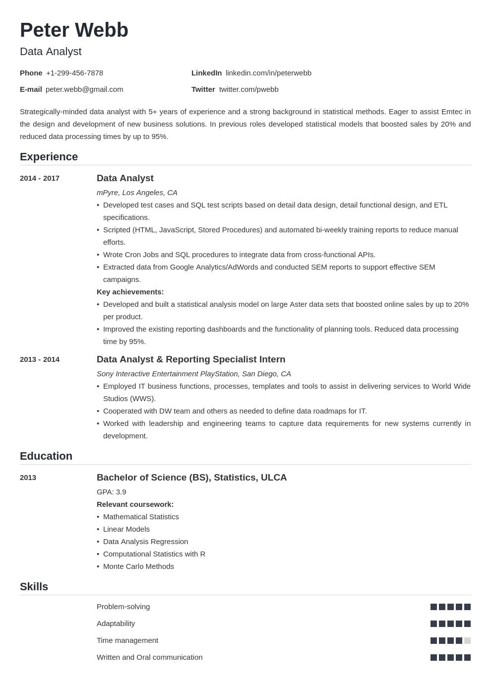 data analyst template nanica uk