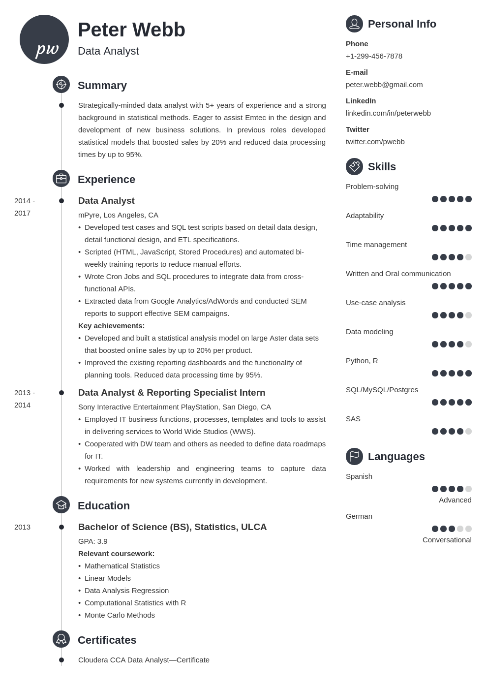 data analyst template primo uk