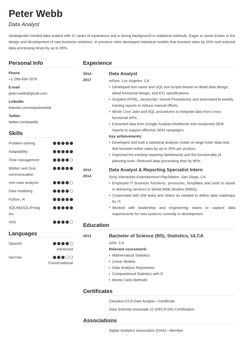 data analyst template simple uk
