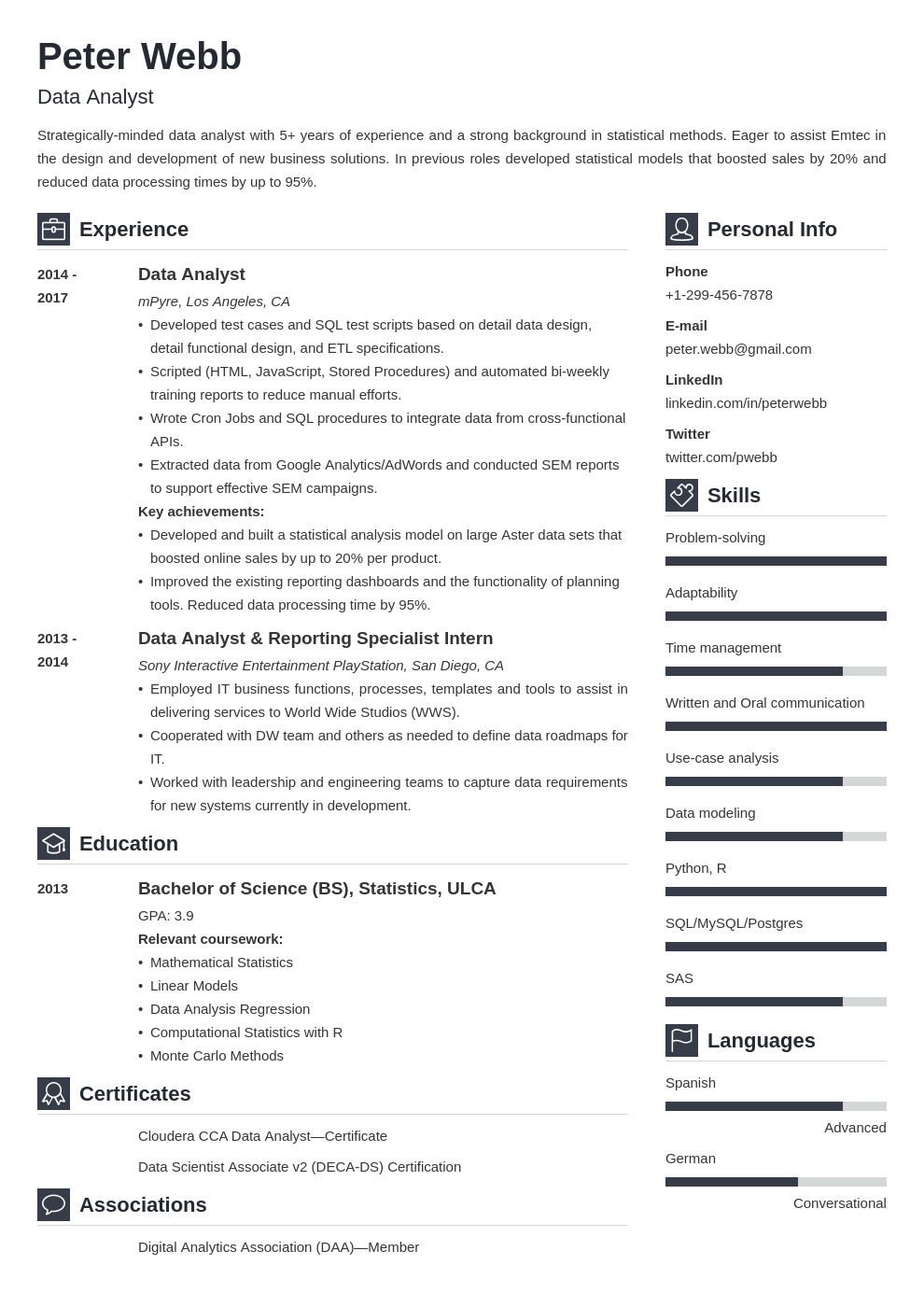 data analyst template vibes uk