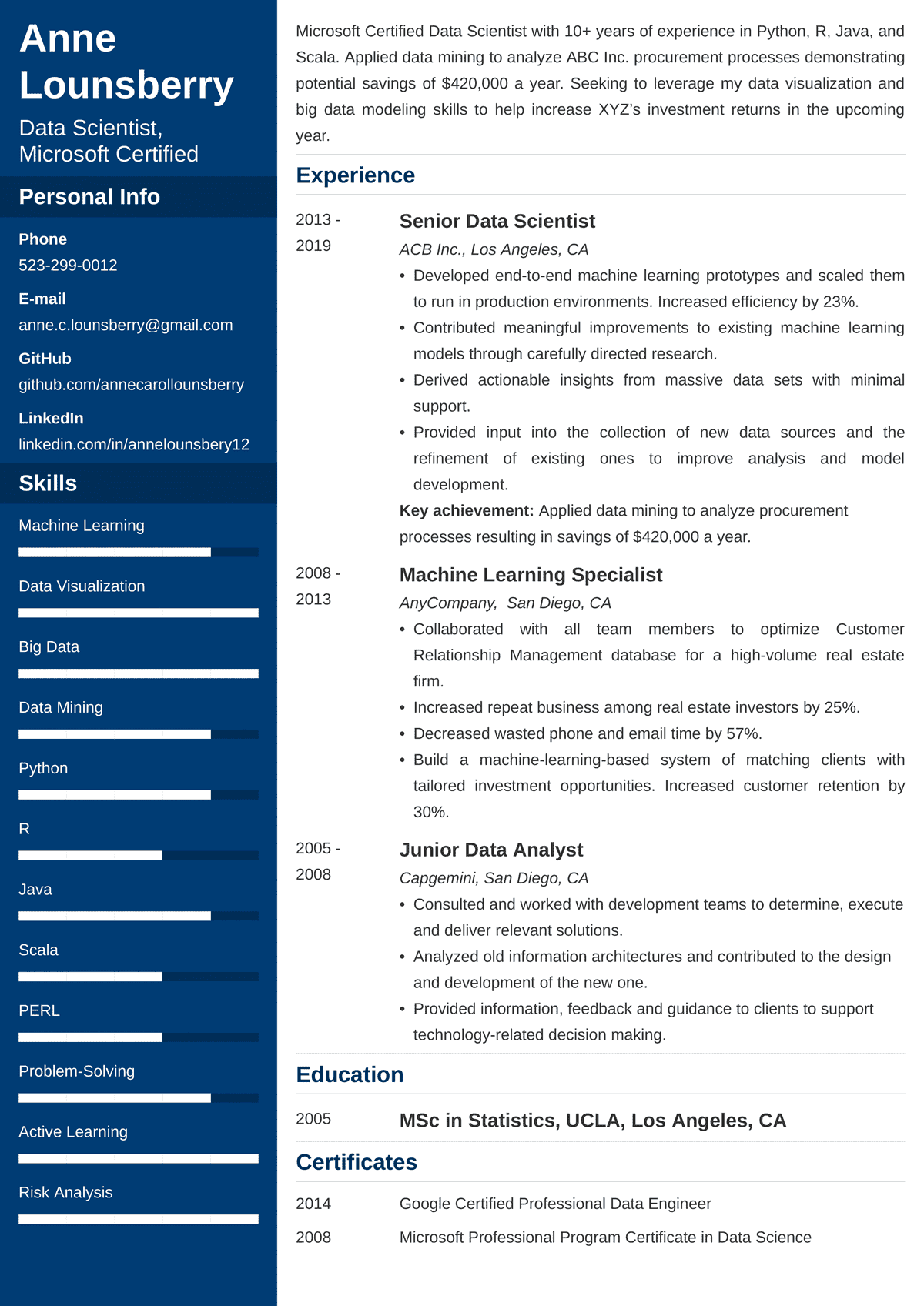 data scientist resume sample—examples and 25 writing tips