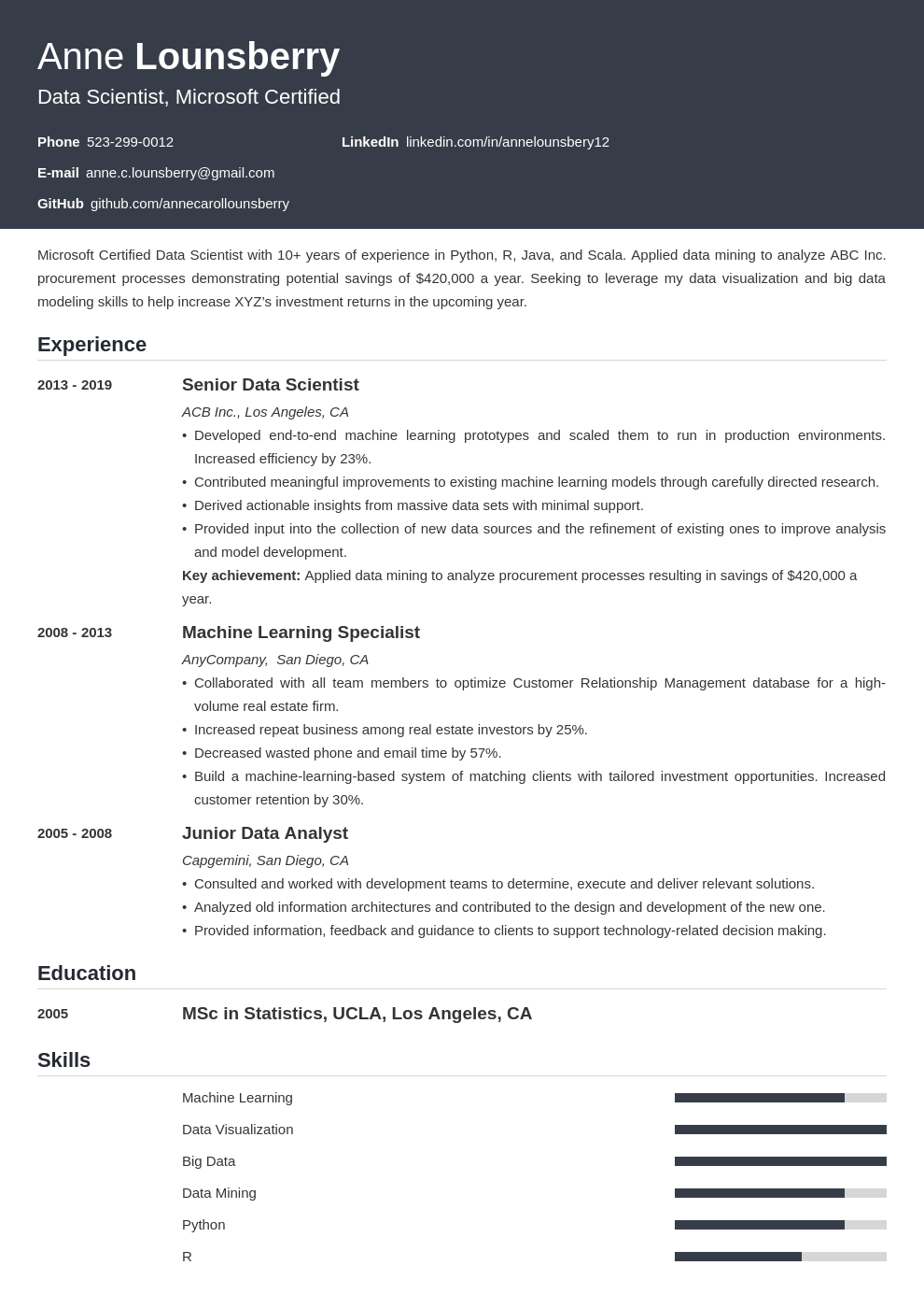 data scientist template influx