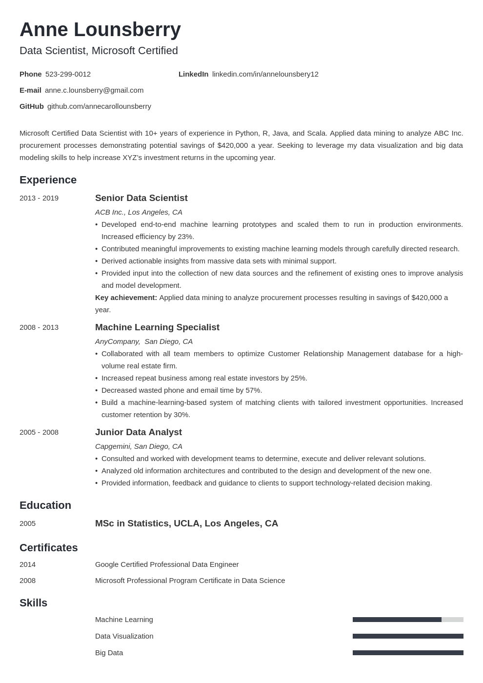 data scientist template minimo