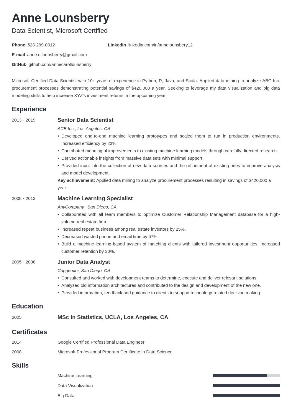 data scientist template minimo uk