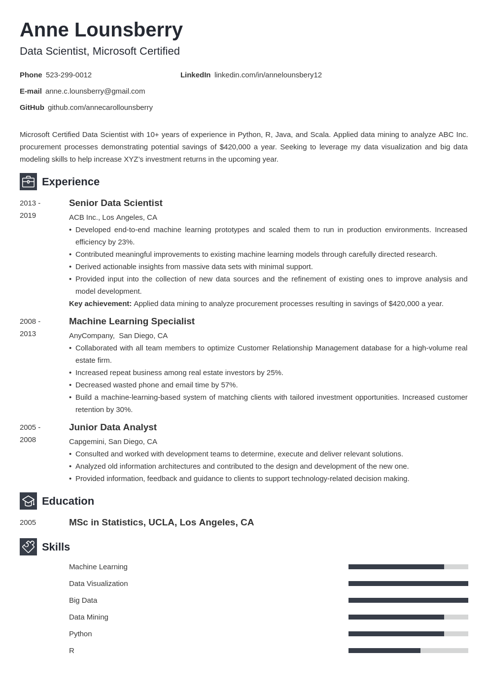 data scientist template newcast uk