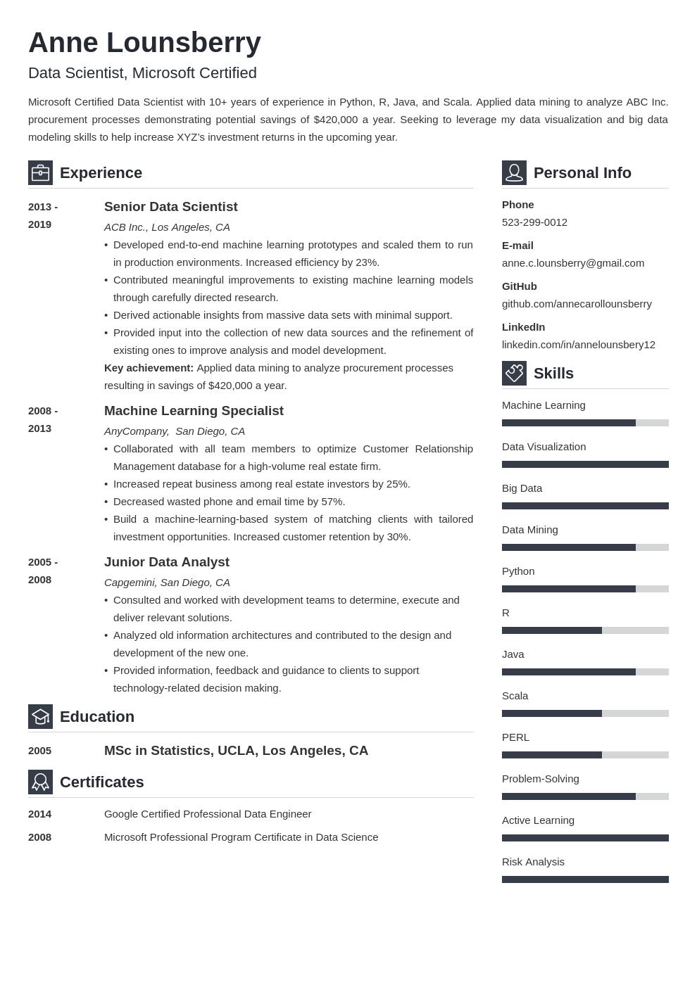 data scientist template vibes uk