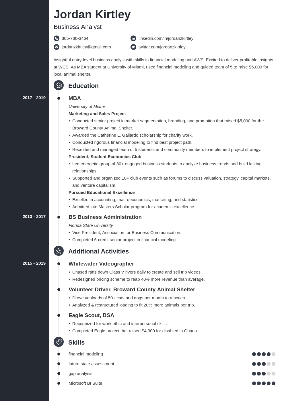 entry level business analyst template concept