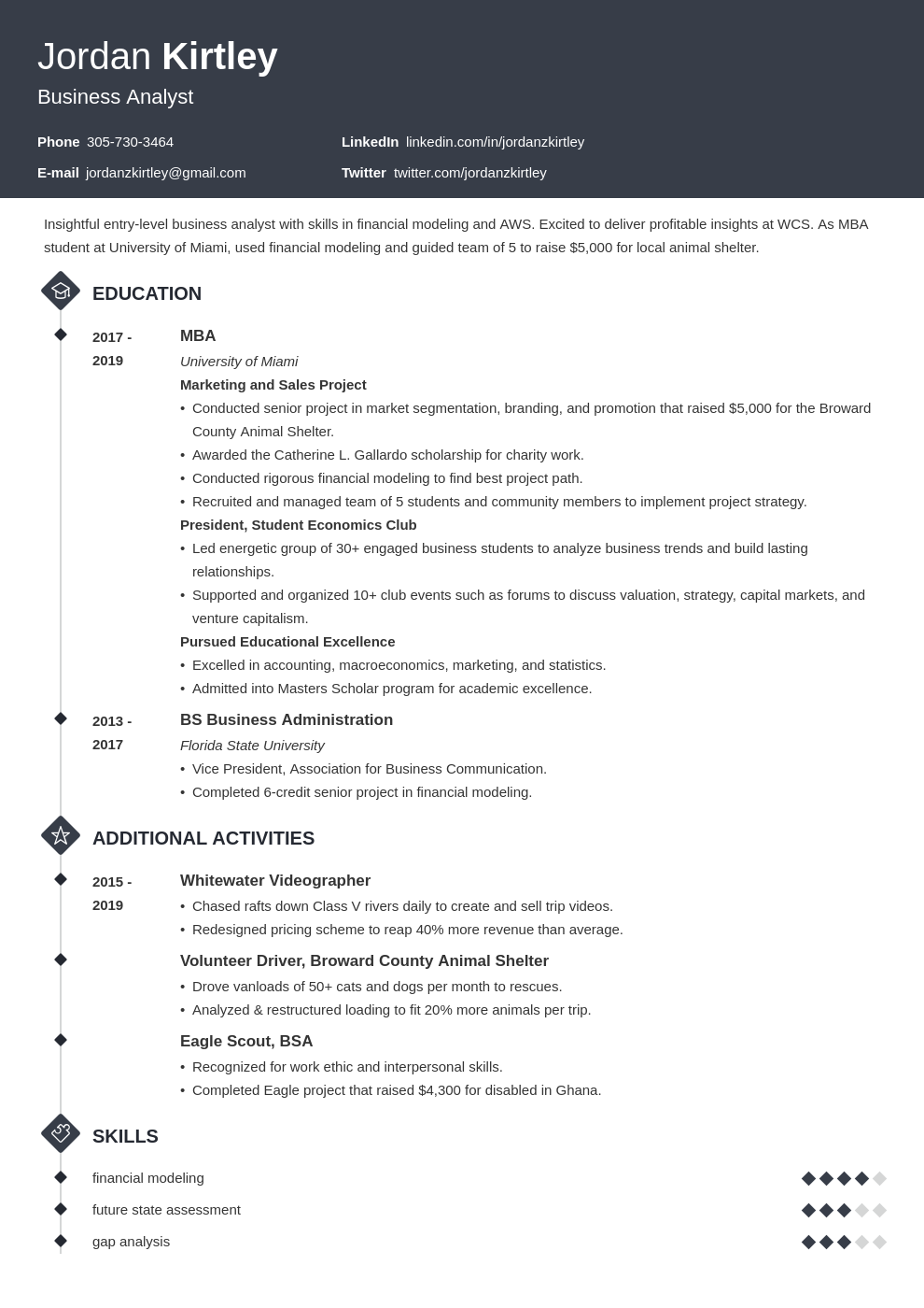entry level business analyst template diamond