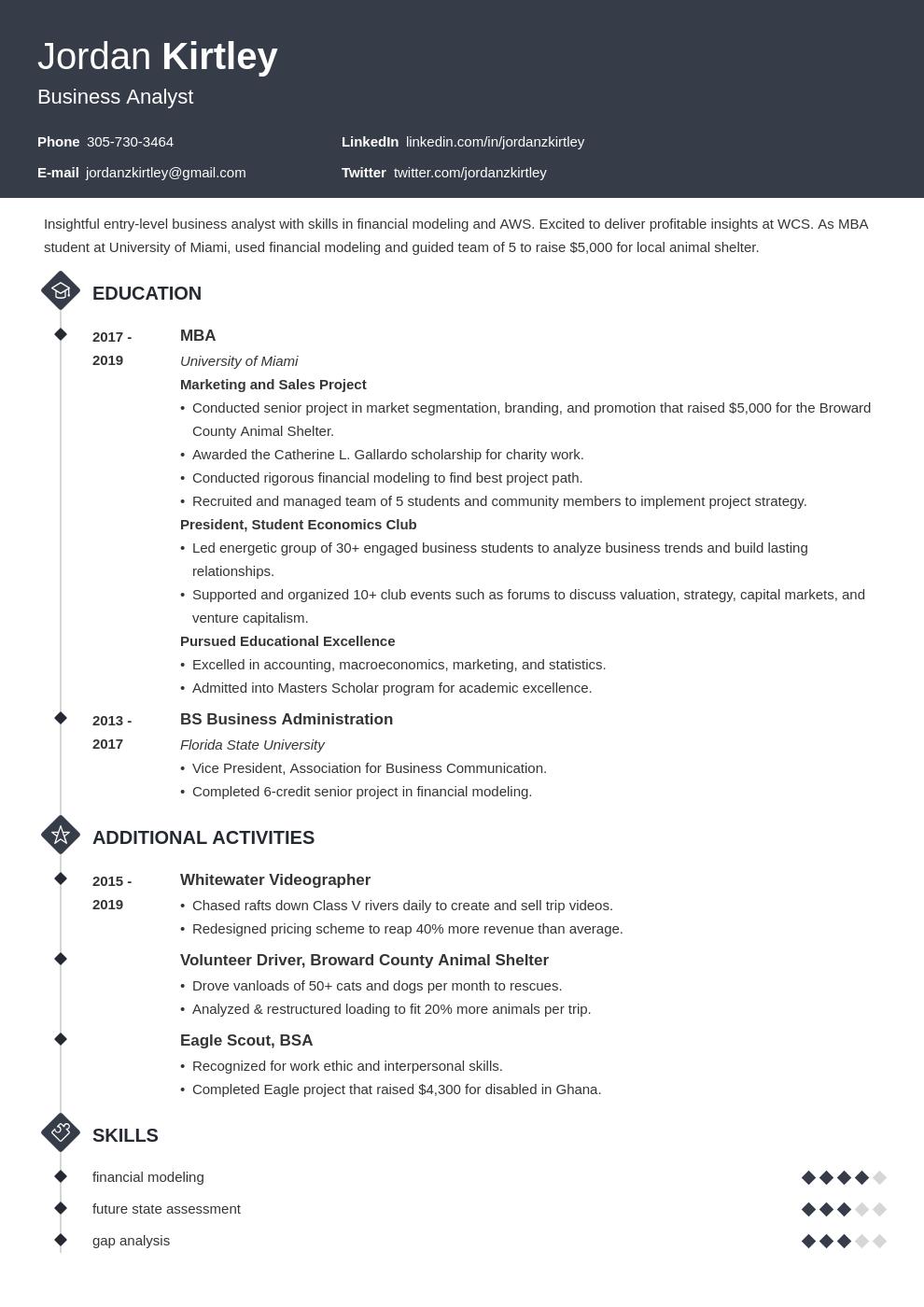 entry level business analyst template diamond uk