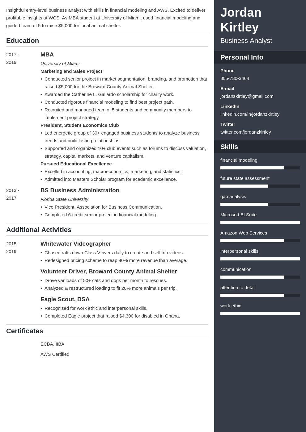 entry level business analyst template enfold