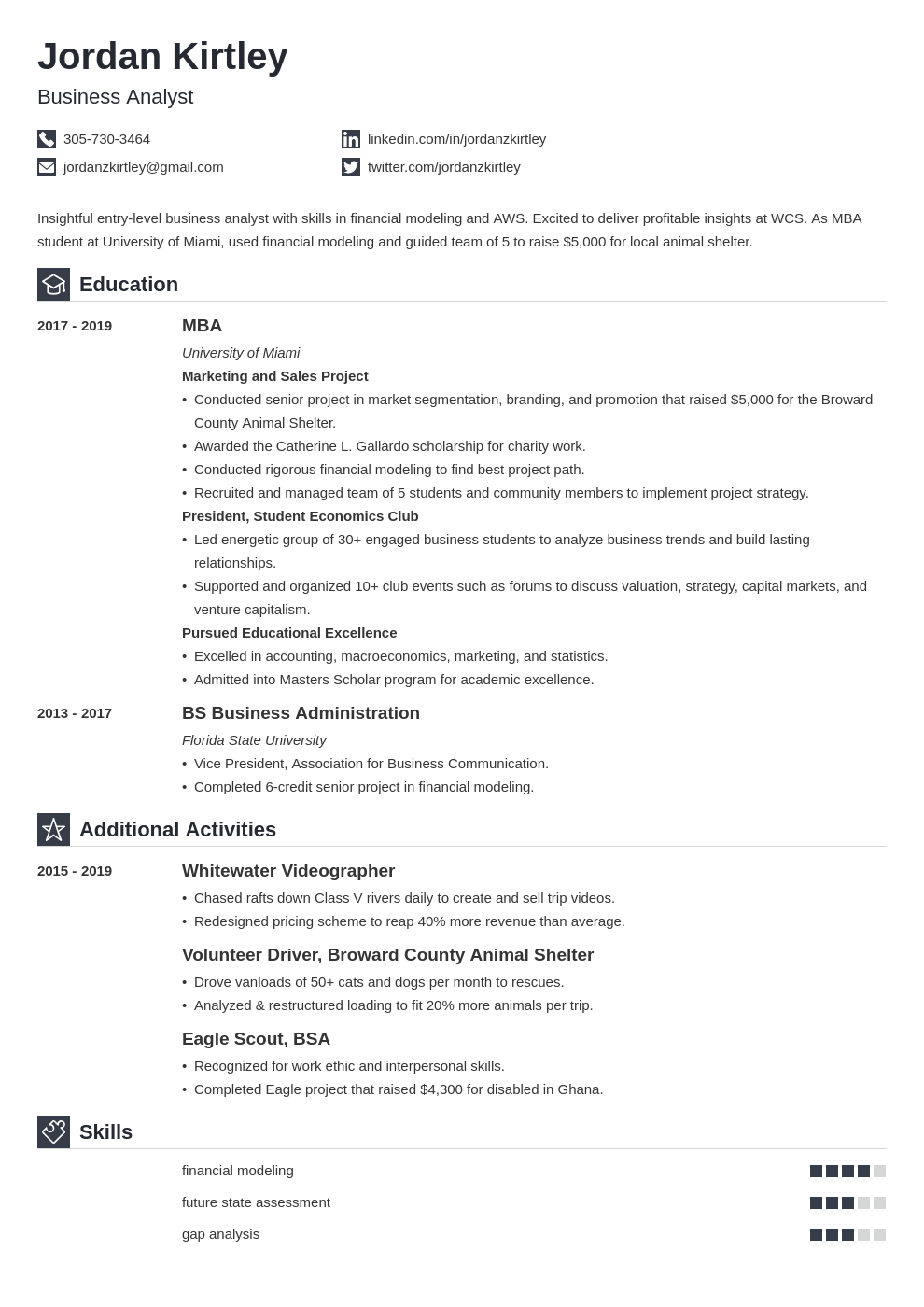 entry level business analyst template iconic
