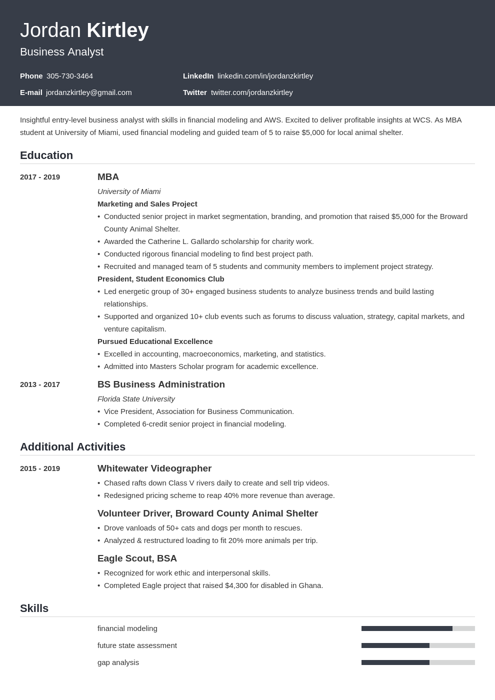 entry level business analyst template influx uk