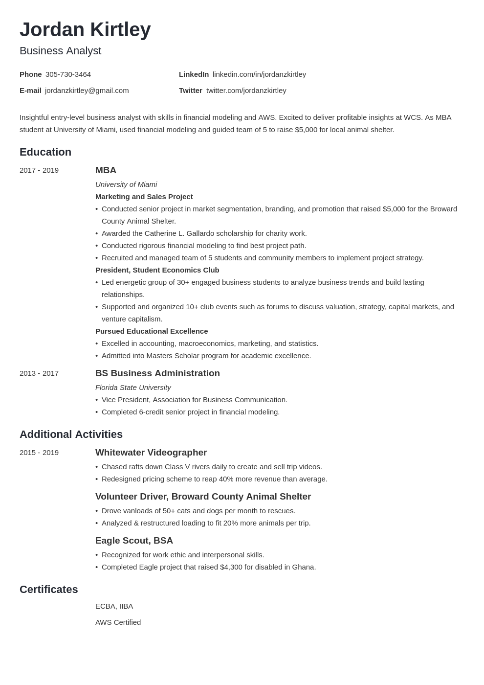 entry level business analyst template minimo