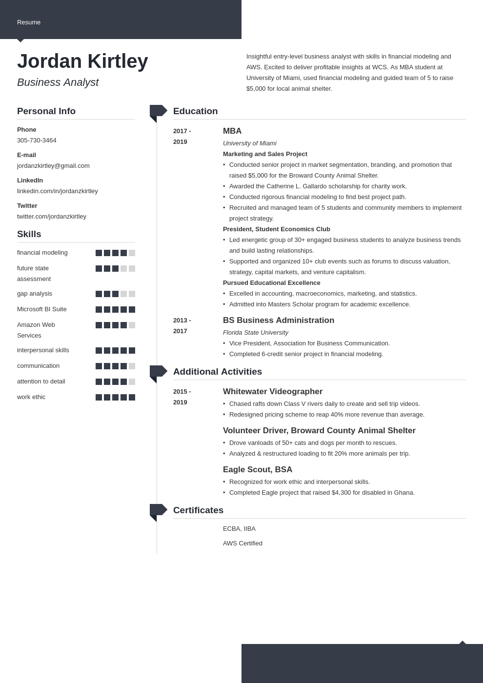 entry level business analyst template modern